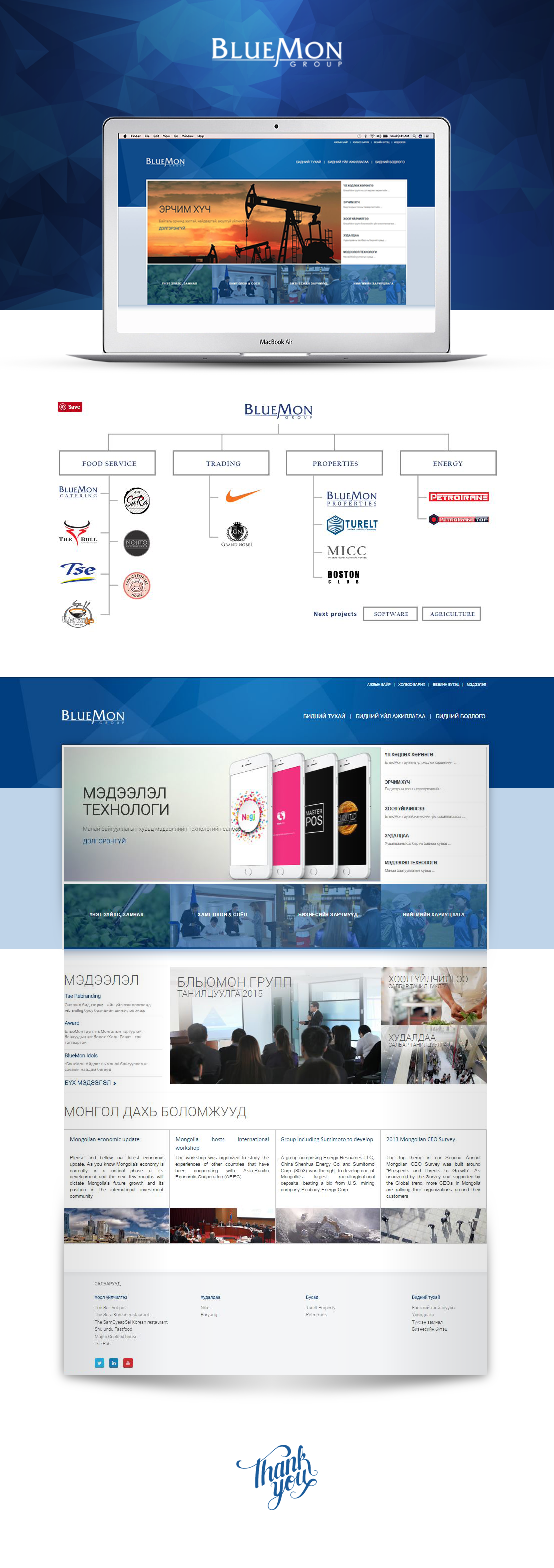 bluemon group web